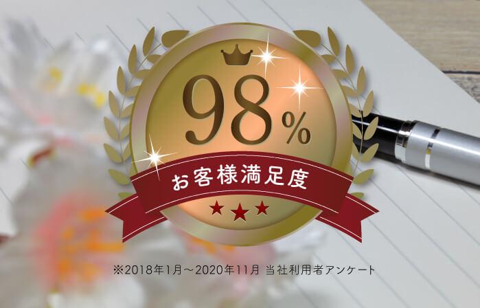 お客様満足度98% ※2018年1月〜2020年11月 当社利用者アンケート